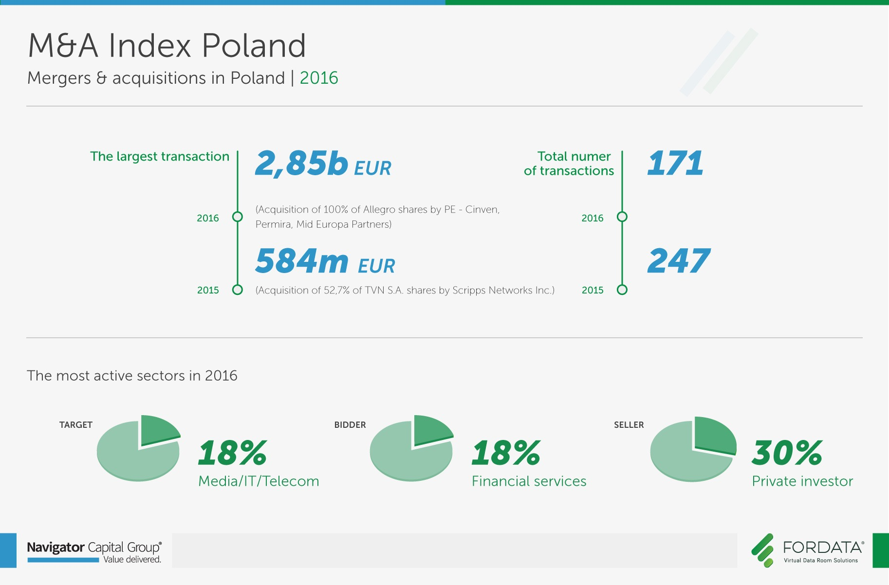 infografika_ma_2016vs2016_en