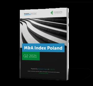 M&A index poland 2Q2021