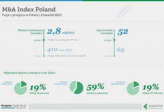 infografika_raport_2Q2020