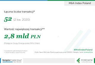 MnA_infografika_total_2Q2020