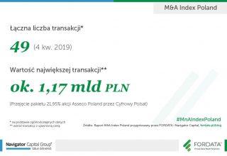 MnA_infografika_total_4Q2019