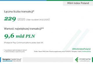 MnAIndex-raport-transakcja-2020-PL